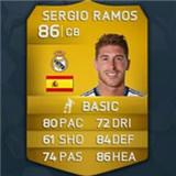 Sergio Ramos Garcia